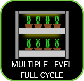 icon of multiple level farming one layer of crops above the other